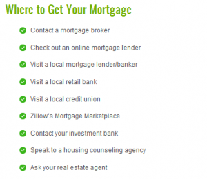 Dc-Fawcett-reviews-on-mortgage